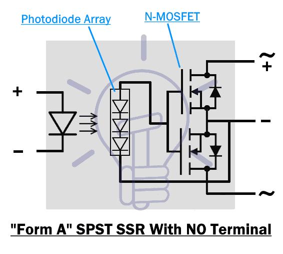 Form A SPST NO SSR
