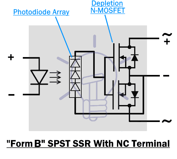 Form B SPST NC SSR