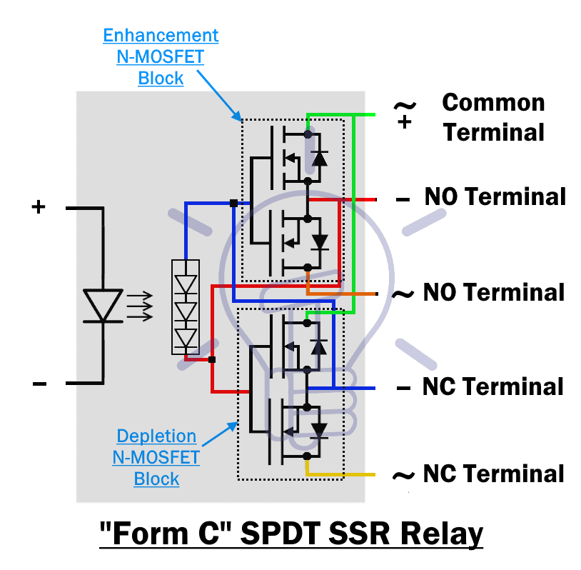 Form C SPDT SSR Relay