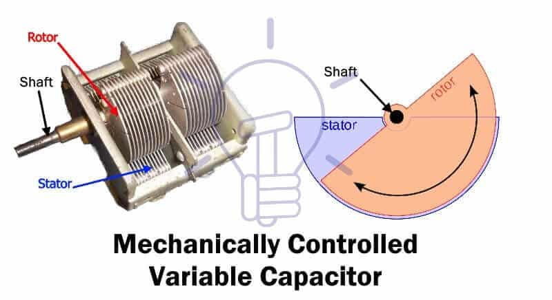 Mechanically Controlled Variable Capacitors