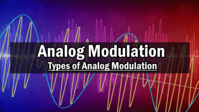 Modulation - Types and Classification of Analog Modulation