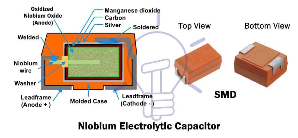 Niobium Electrolytic Capacitor