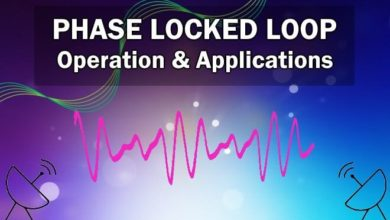 Phase Locked Loop, its Operation, Characteristics & Applications.