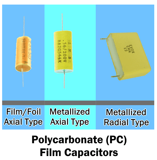 Polycarbonate (PC) Film Capacitors