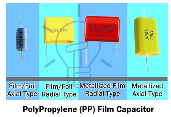 Polypropylene (PP) Film Capacitor