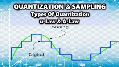 Photo of What is Quantization & Sampling? Types & Laws of Compression