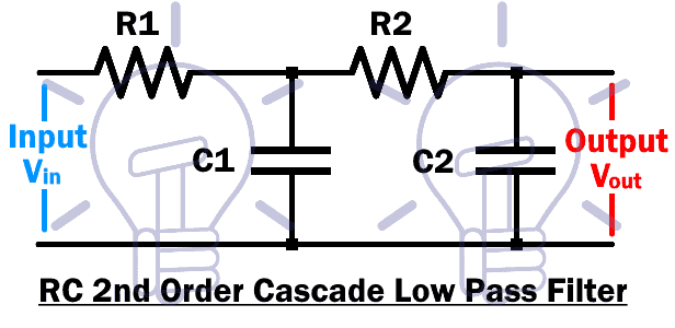 RC 2nd Order Low Pass Filter