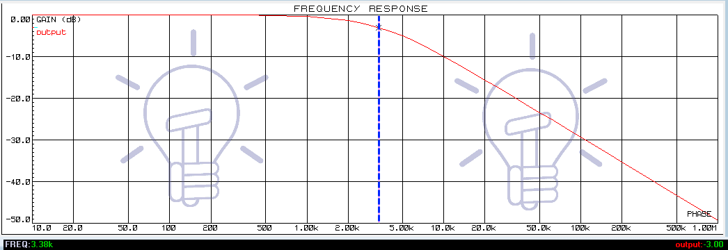 RC LPF Example Frequency Response