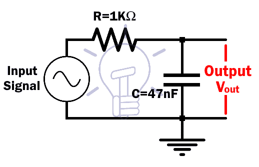 RC Low Pass Filter Example Circuit