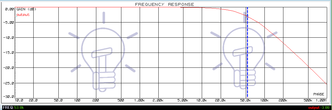 RL LPF Example Frequency Response