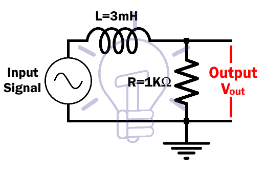 RL Low Pass Filter Example Circuit
