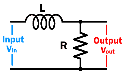 RL Low Pass Filter