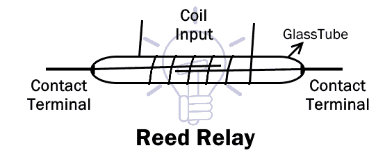 different types of relays  their construction  operation