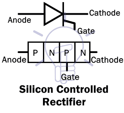 Silicon Controlled Rectifier