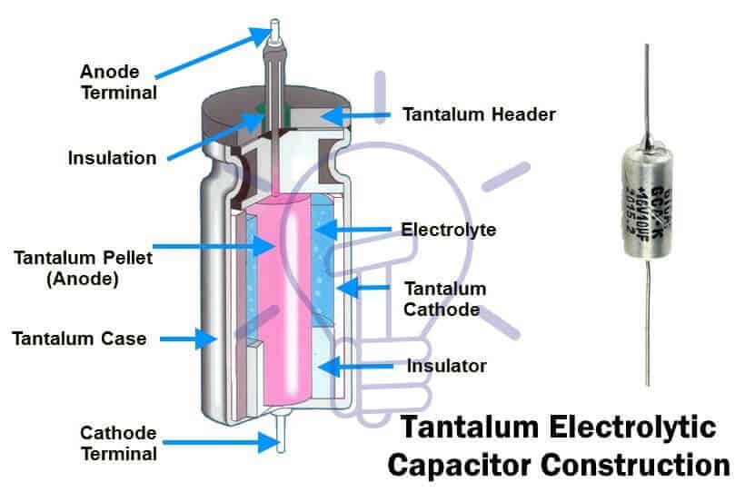Tantalum electrolytic capacitor construction