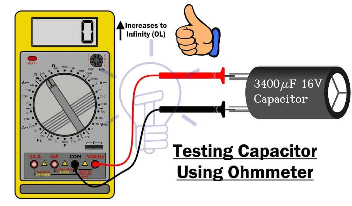 Testing capacitor using ohmmeter