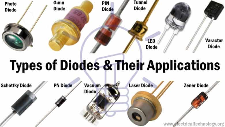 Types of Diodes and Their Applications