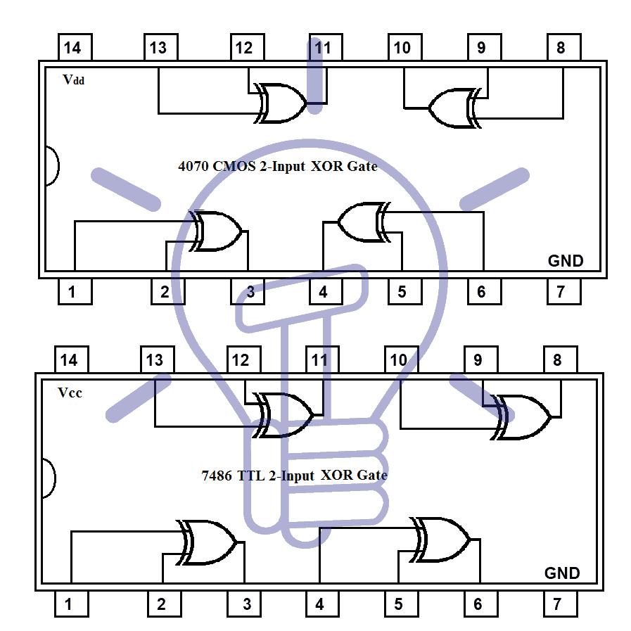 XOR-IC-CMOS 4070 TTL 7486