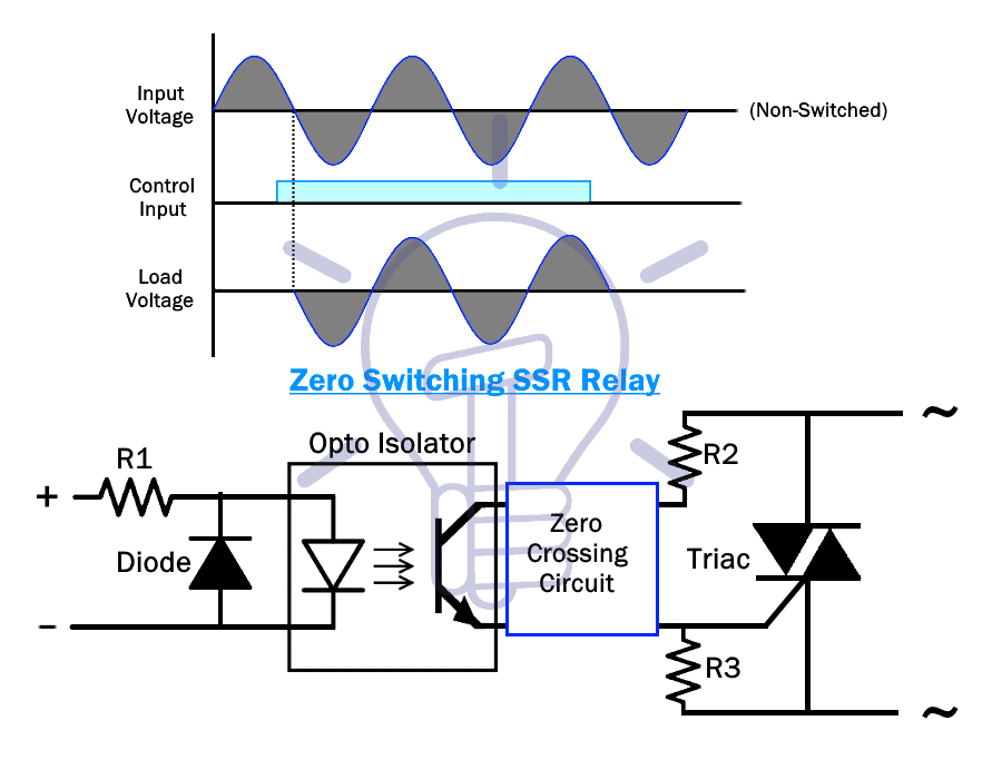 Zero Switching SSR relay