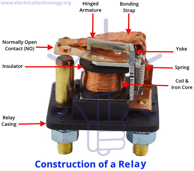 construction of a relay - inside a rely - parts of a relay