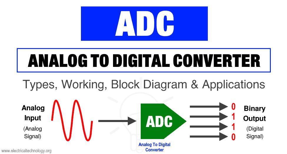 Analog to Digital Converter (ADC) - Block Diagram, Factors ...