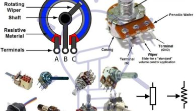 Construction, Types and Symbols of Potentiometer