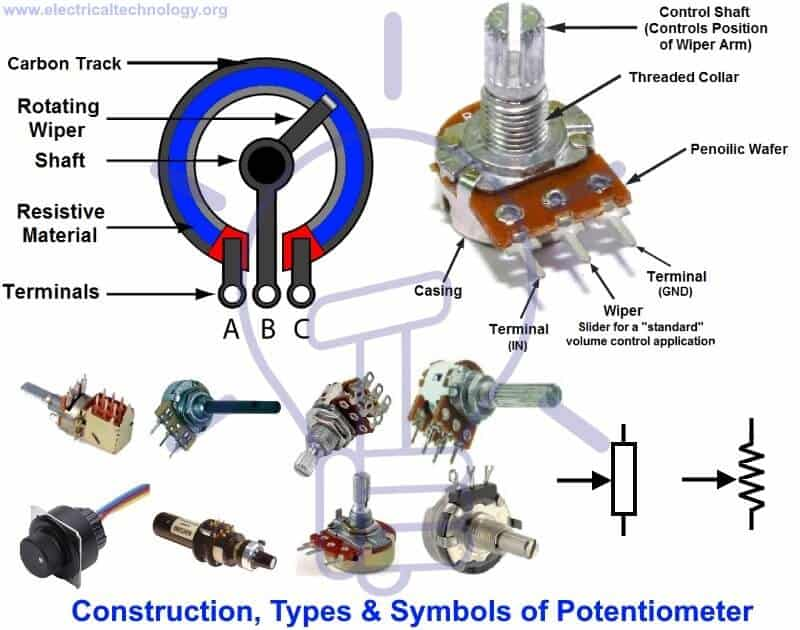 Construction, Types and Symbols of Potentiometer - Types of Resistive Sensors