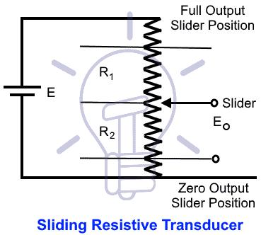 Sliding Resistive Transducer