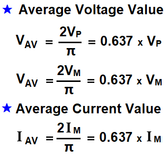 Average Voltage and Current Equations and formulas