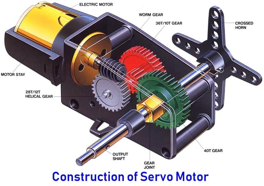 Construction of Servo Motor