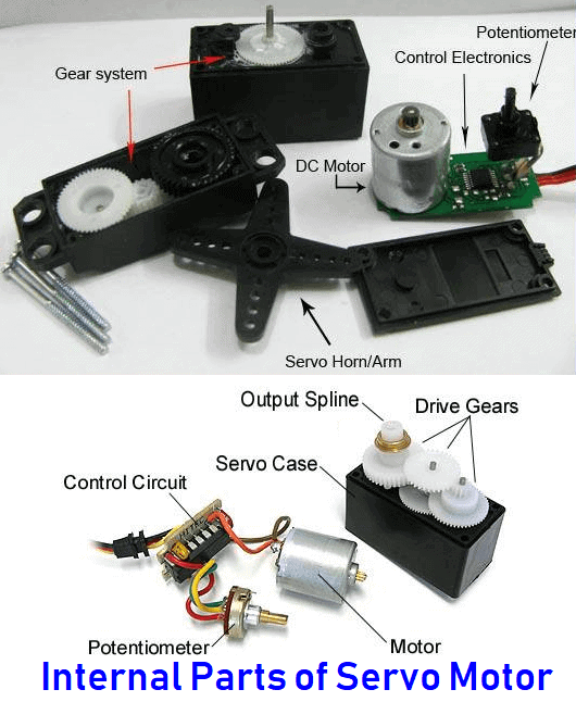 Internal parts of Servo Motor