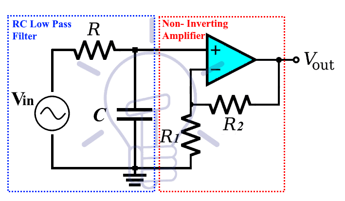 Non Inverting Low Pass Filter