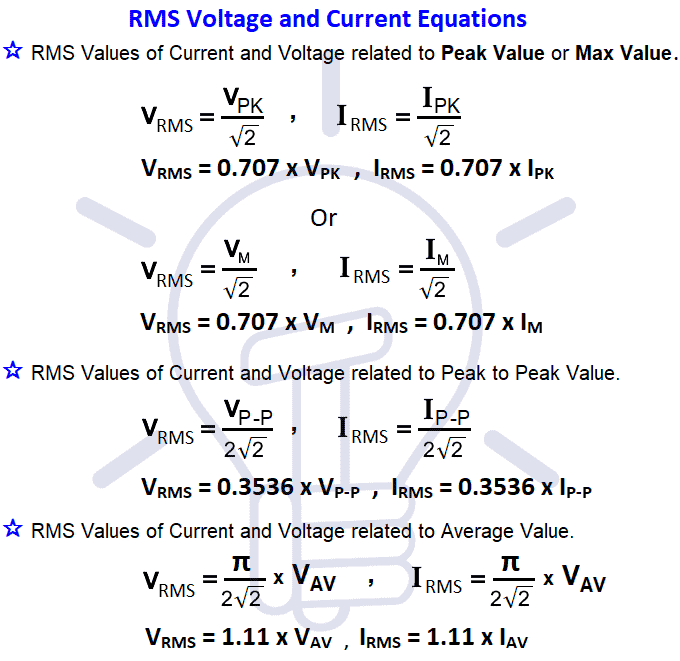 RMS Voltage and Current Equations & Formulas