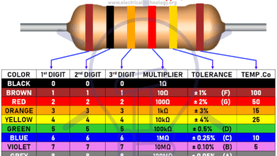 Photo of Resistor Color Code Calculator – 3, 4, 5 & 6 Band Resistors Calculation