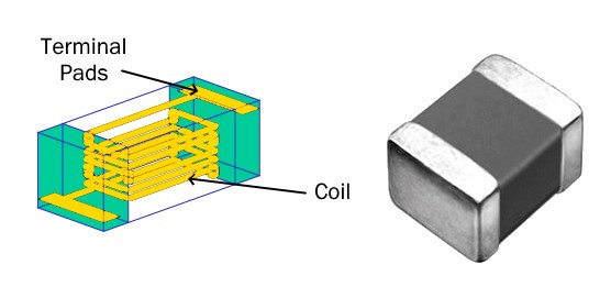 Multilayer Inductor