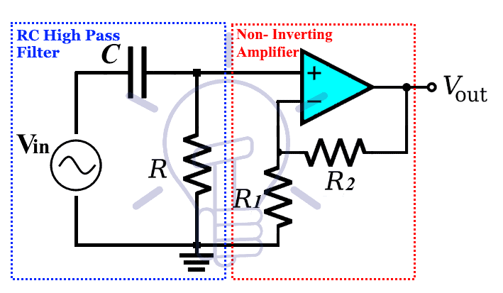 Non Inverting High Pass Filter
