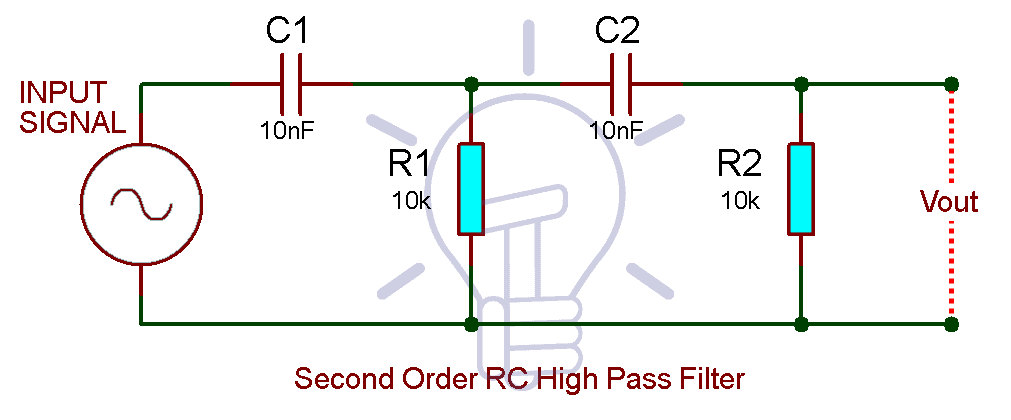 RC Second Order High Pass Filter Example