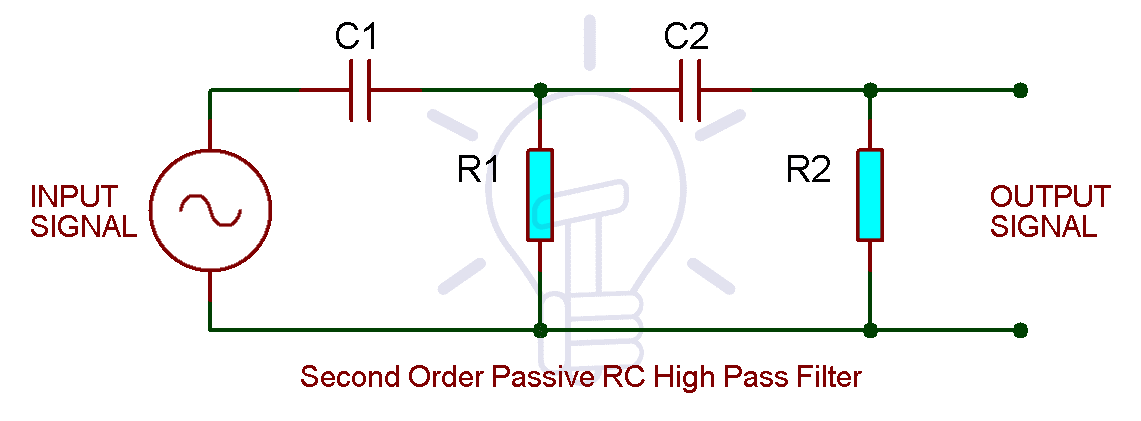 RC Second Order Passive High Pass Filter