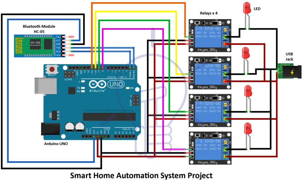 ac track circuit wiring diagram smart home automation system project source code and    circuit     smart home automation system project source code and    circuit