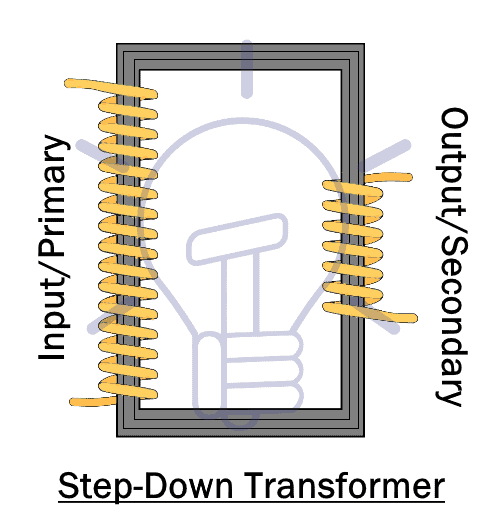 Step-DownTransformer