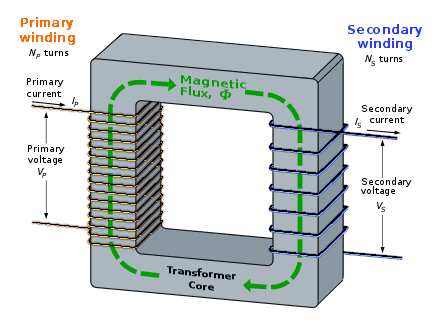 Two Winding Transformer