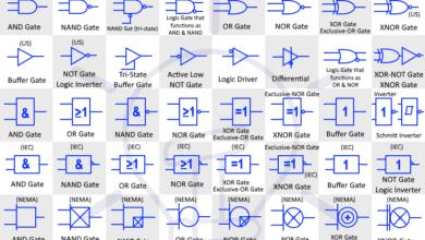 Photo of Digital Logic Gates Symbols