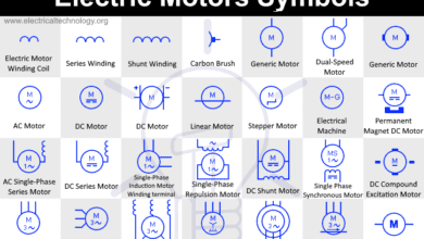 Photo of Electric Motors Symbols