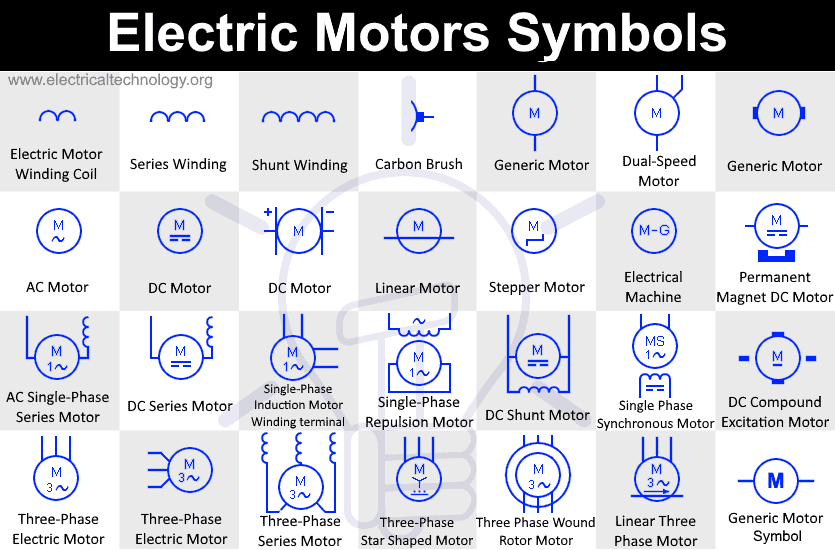 [NRIO_4796]   Electric Motors Symbols - AC/DC, Single Phase / Three Phase Motors | Ac Dc Motor Wiring |  | Electrical Technology