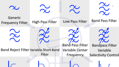 Photo of Electronic Filters Symbols – Electrical & Electronic Symbols