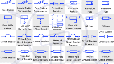 Photo of Fuse, Circuit Breaker and Protection Symbols