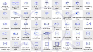 Relays Symbols