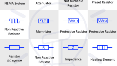 Photo of Resistor Symbols – Variable, Adjustable & Special Resistors Symbols