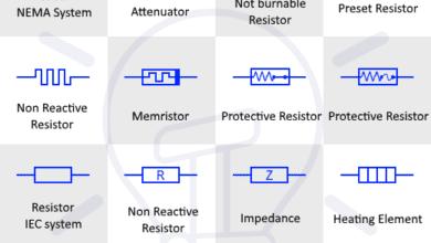 Resistors Symbols