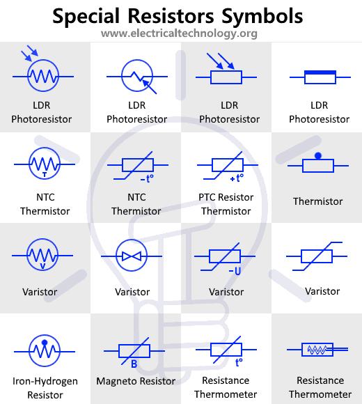 Special Resistors Symbols